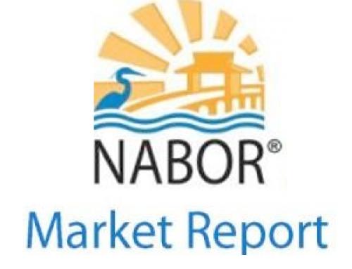 Heightened Buyer Demand Influences Naples Real Estate Market